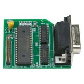 Fluke IEEE Interface for 1502/1504