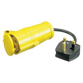 Fluke TA700 Appliance Adaptor for 110V Tools