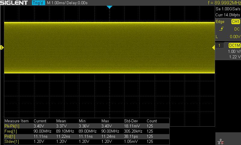 SDS1202X-E True Measurements