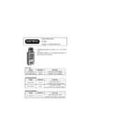Martindale AV85 Hygro-Anemometer - Datasheet