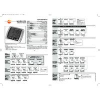 Testo 608-H1 Temperature & Humidity Monitor - User Manual