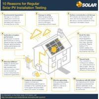 10 Reasons for Regular Solar PV Testing