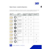 Sika Adapter Sleeves - Datasheet