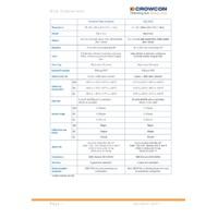 Crowcon Clip and Clip SGD Comparison Table